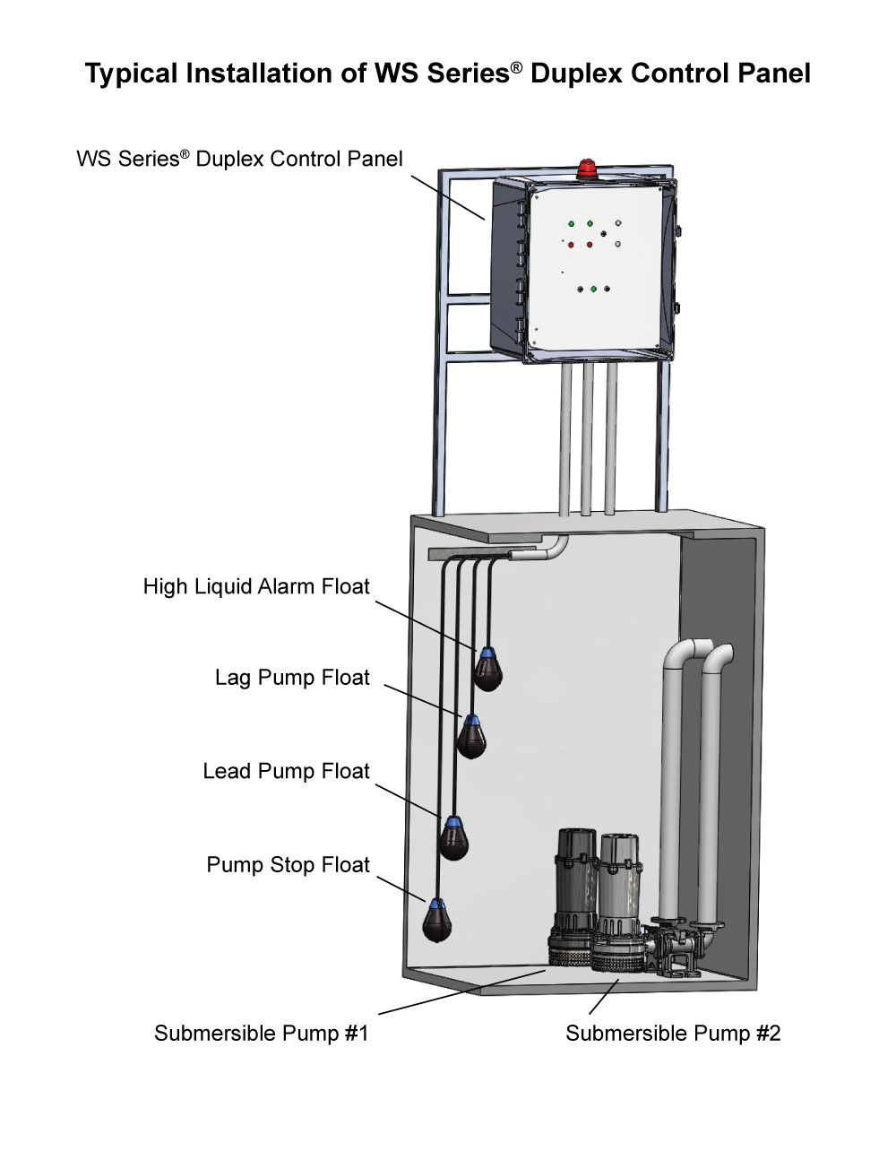 Typical Application: Single Phase Duplex Demand WD1P-4